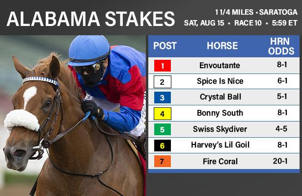 Alabama Stakes 2020: Odds and analysis