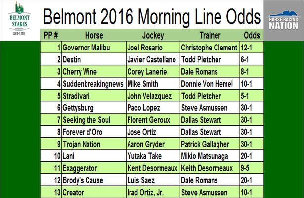 Belmont odds, post positions