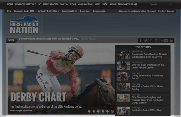 Record Derby Week Traffic on Horse Racing Nation